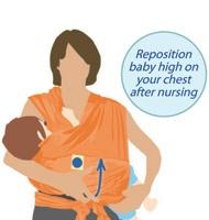Nursing while baby w