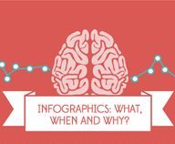 Infographics: What,