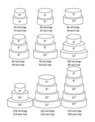 Cake tiers and servi