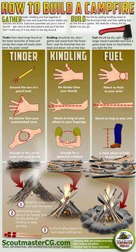 Survival Tip: A diag