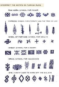 Turkish rugs symbols