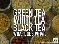 TIPS | Green tea, wh