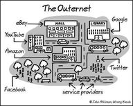 The Outernet  (via G