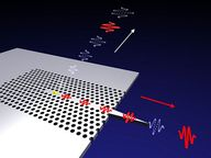 Photonic Circuits to