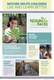Nature Rocks. http:/