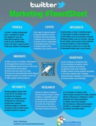 Twitter marketing #T