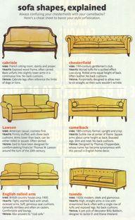 Sofa styles