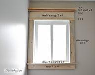 window moulding part