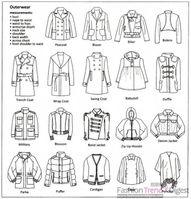 types of outwears ww
