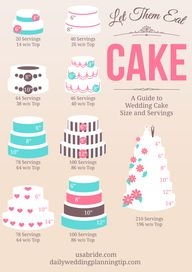 How Much Wedding Cak