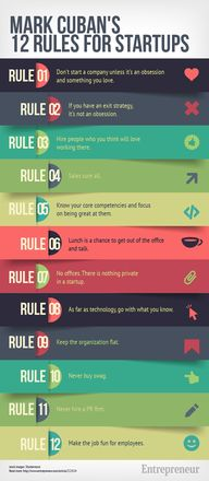 Mark Cuban's 12 Rule