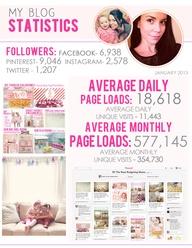 #media kit #blogging