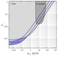 Neutrino trident pro