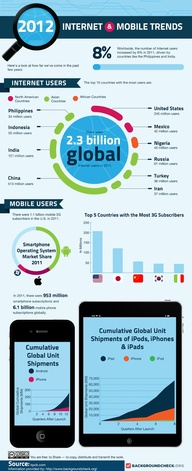 Infographie : 2012 I...