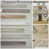Creating weathered w