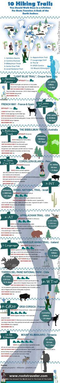 10 Hiking Trails You