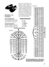 Схема вязания подошвы от пинеток крючком 767