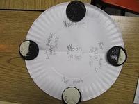 Science Methods Students