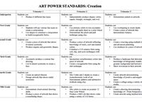 Art Assessments/Student Growth