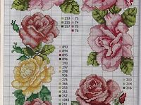 Cross Stitch-Floral