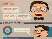 Infografiky mám rád, je vcelku jedno jaké. Ty zajímavé z oblasti informačních technologií najdete na JustIT.cz (třeba přes štítek Infografika - http://www.justit.cz/wordpress/tag/infografika/) a s příchodem Pinterestu jsem i tam založil tuto nástěnku.