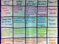 persuasive essay on tuck everlasting