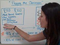 Flipped Classroom Ideas