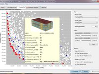 Optimisation simulation