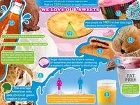 Health infograms