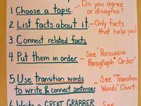 persuasive writing mentor texts