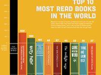 Books - Books - Books
