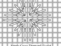Bargello & Needlepoint Stitches & Graphs