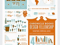 Design Envy | Infographics and Maps