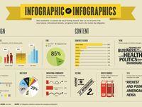 Graphic Design: Infographics