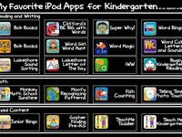 iPad/iTouch in the classroom