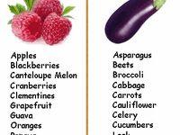 Dieting Tips / Food