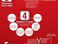 Infografías muy útiles para tod@s los amantes y profesionales del Social Media