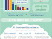 Some tips about #SEO