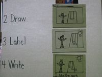 Education First Grade Anchor Charts