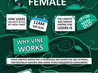 Social Media & Marketing Infographics