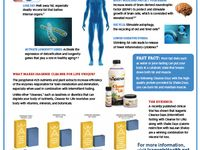 Alkaline your body and loose weight with Isagenix