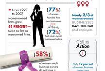 Infographics / SUCCESS magazine or SUCCESS.com infographics / by SUCCESS Magazine