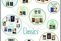 Books and More Books / by Meli Gallo
