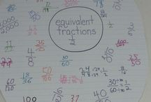 Math: Fractions / by Panicked Teacher