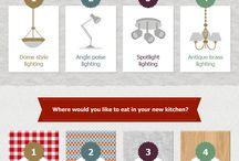 Home Decor Infographics / Fancy Fixtures Infographics about home decor and home renovation. / by Fancy Fixtures