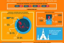 Infographics / by Greenpeace Australia Pacific