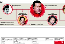 Chávez en momentos / by Archivo El Nacional