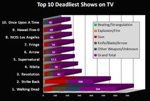TV Body Count Study / by Funeralwise