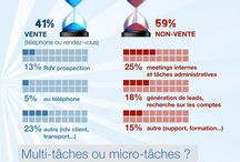 Infographies / by Experts Recrutement