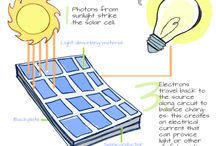 Solar for Schools / by Solar Energy Industries Association